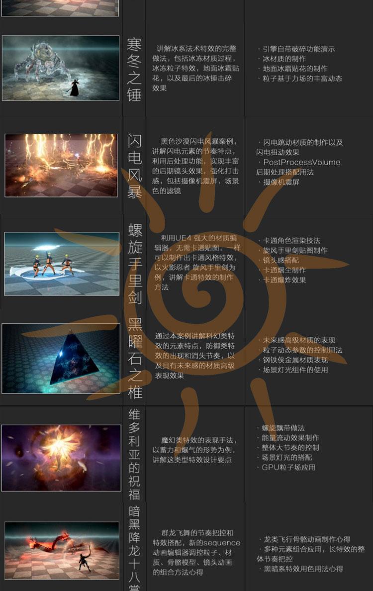 UE4虚幻4引擎游戏特效开发视频教程粒子魔法特效实战精讲案例篇课学习教程