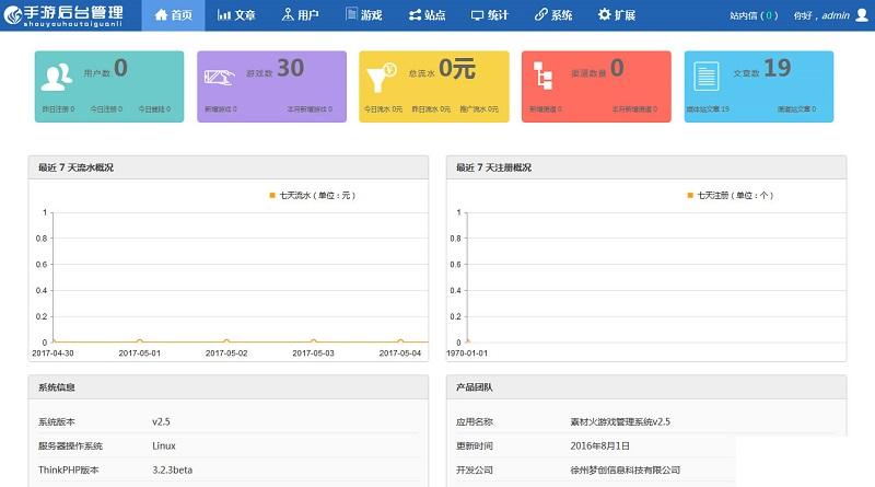 手游门户资讯平台网站源码Thinkphp红色大气源码下载