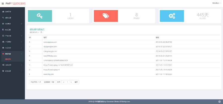 PHP产品授权系统源码 授权验证更新系统V2.7定制版完整版下载