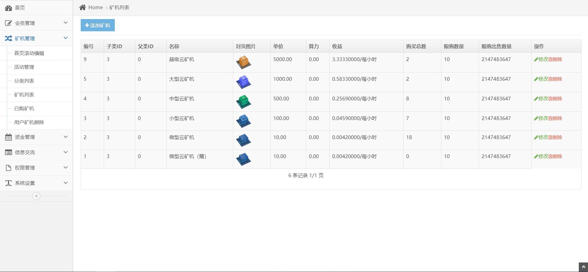 最新更新版版CBT云矿机区块挖矿区块链挖矿含交易大厅网站源码系统源码
