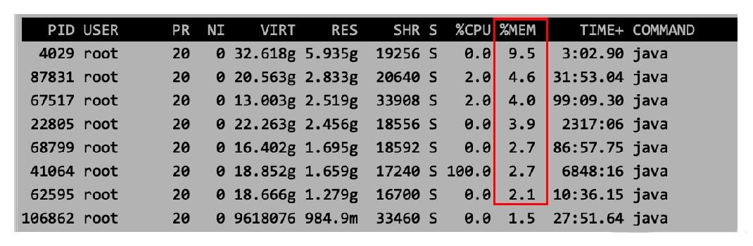 Linux查看机器CPU、内存使用情况,硬盘大小教程